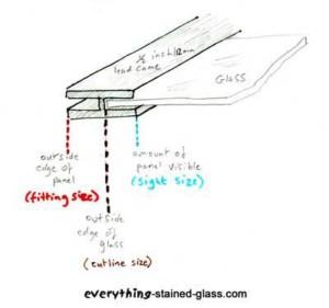 diagram with brown cutline detail